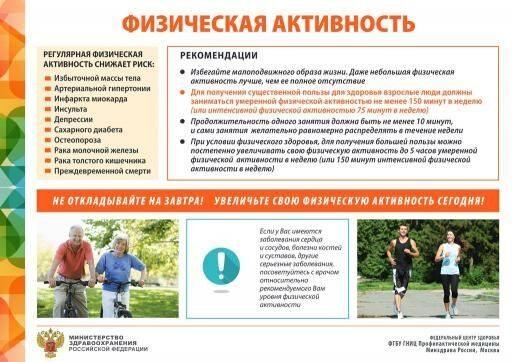 ПАЦИЕНТАМ Физическая активность