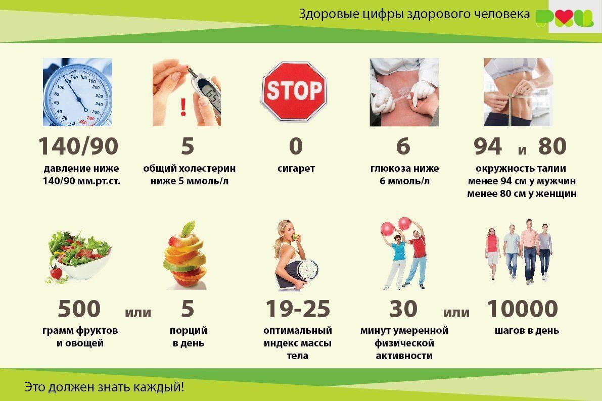 В НОВОСТИ здоровые-цифры