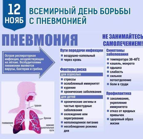 День борьбы с пневмонией (1)